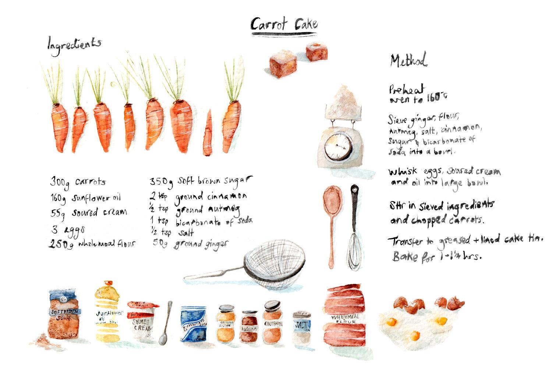 Carrot Cake Watercolour